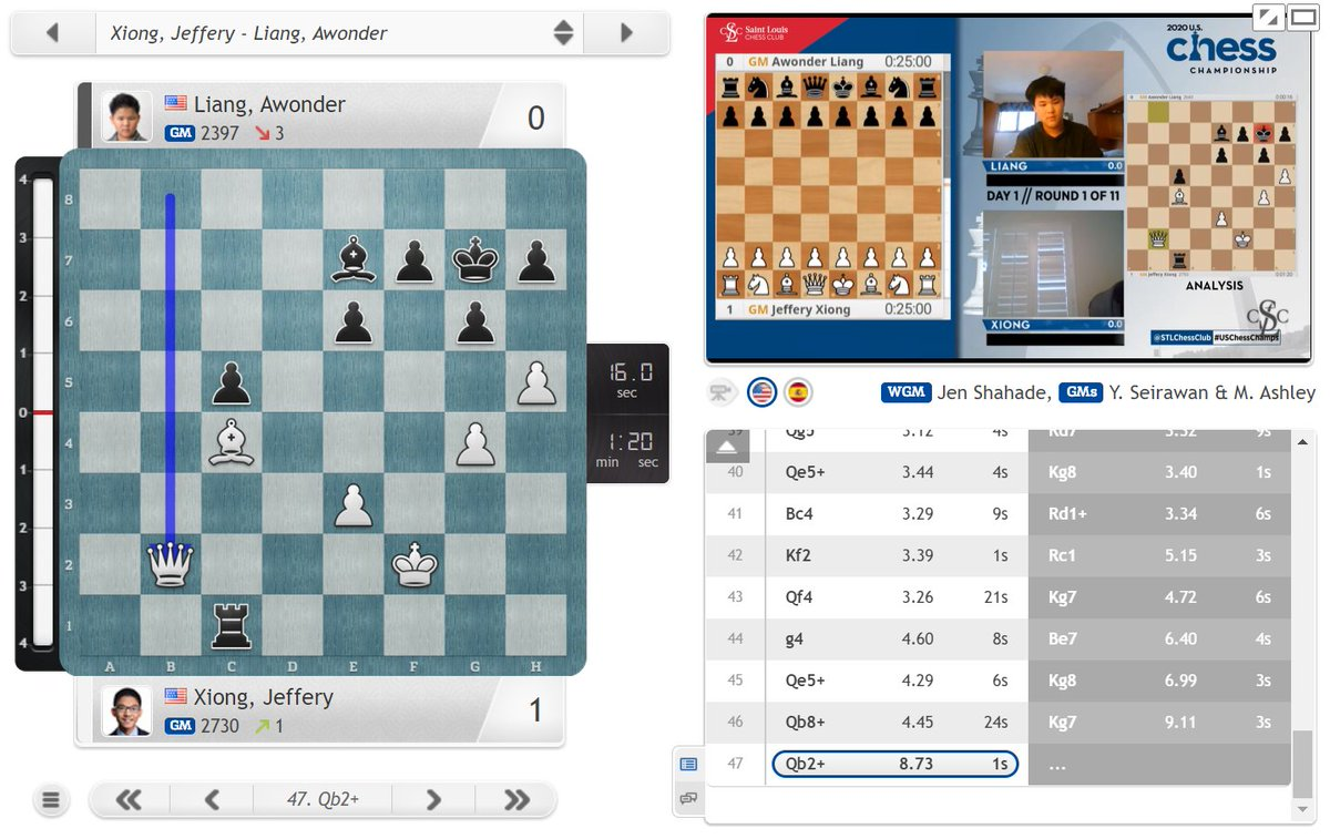 test Twitter Media - Dominguez-Nakamura was a draw, while 19-year-old Jeffery  Xiong opens with a win over Awonder Liang! https://t.co/dKn3ApYMQZ  #c24live #USChessChamps https://t.co/qEt7cLdET9