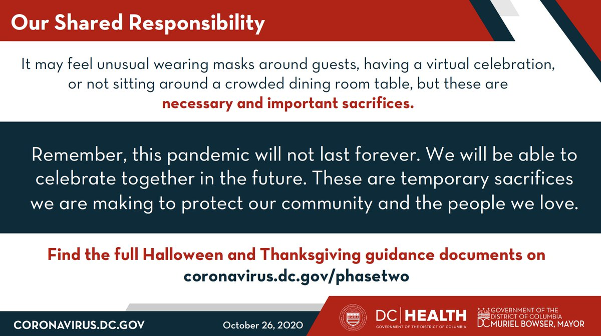 6/ The virus can still spread at small gatherings, and even though it may feel weird, we need to use masks and social distance around family and friends who are not part of our household. #MaskUpDC https://t.co/Z0YDUil8mN