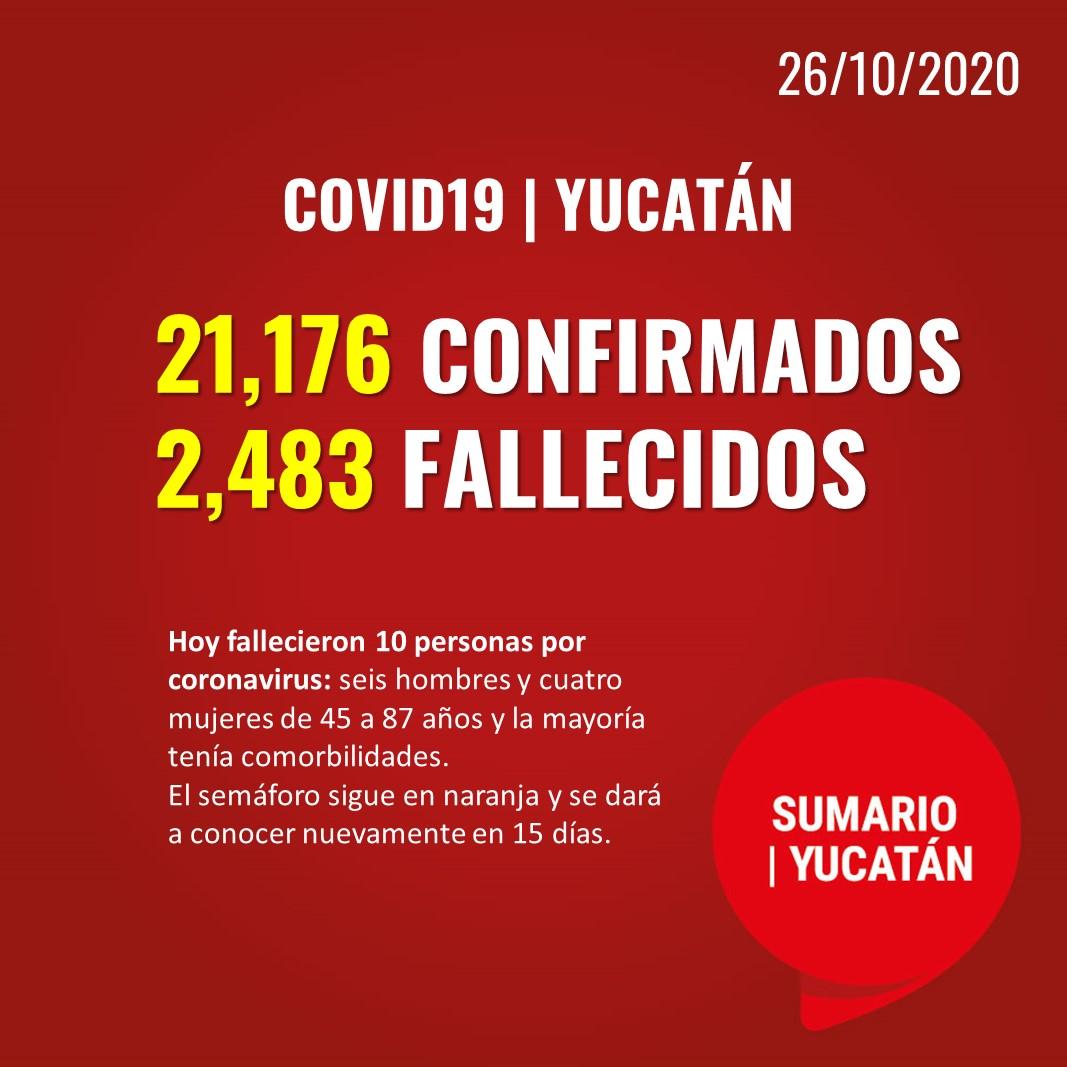 10 FALLECIDOS Y 85 NUEVOS CONTAGIOS: Te compartimos el parte de #COVID__19 de @salud_yucatan . El nuevo coronavirus sigue en el estado y el país. Cuídate y cuida a los tuyos. @GobYucatan #pandemia #coronavirus #contagios #muertos #periodismohiperlocal https://t.co/QGD5B6zOZI