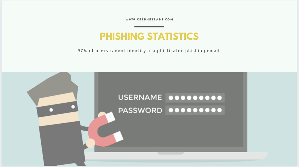 97% of users cannot identify a sophisticated phishing email, see more at https://t.co/rOKt0PSmbm #statistics #fact&figures  #technology  #ransomware #dataprotection #tech #infosec #hacking #datasecurity #hacker #databreach #cybercrime #phishing #security #cybersecurity https://t.co/TN1mTBs6vy