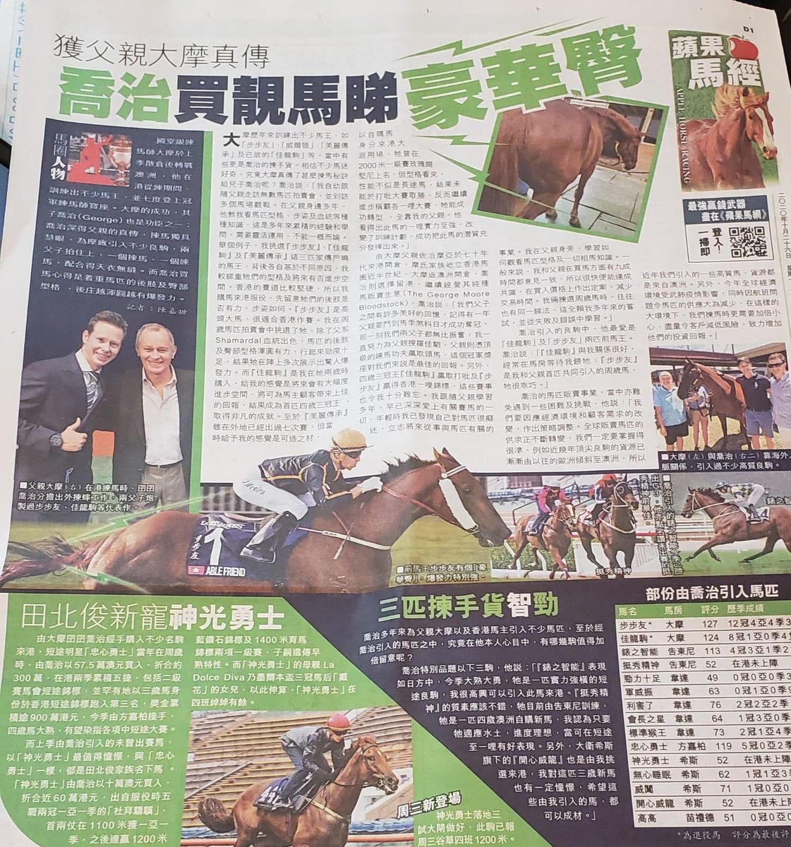 Always nice to get some coverage in the chinese papers ... past and upcoming horses racing. Stay tuned #vector #computerpatch #ablefriend https://t.co/1GxzrgQuj8