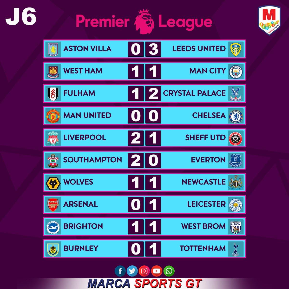 Resultados de la sexta fecha y tabla de posiciones en la Premier League de Inglaterra.   #MarcaSportsGT https://t.co/Q8Rqjk4XMD
