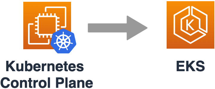 Field Notes: Migrating a Self-managed Kubernetes Cluster on Amazon EC2 to Amazon EKS https://t.co/CLpK0qfRmP  #CyberSecurity #digital #Hackers #infosec @reach2ratan #malware #cloud #cloudsecurity #dataprotection #Privacy #infosec #AWSSecurity #AWSCloud #AWS https://t.co/0tC01q3hDv