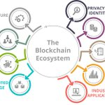 Image for the Tweet beginning: 7 #Blockchain challenges to be
