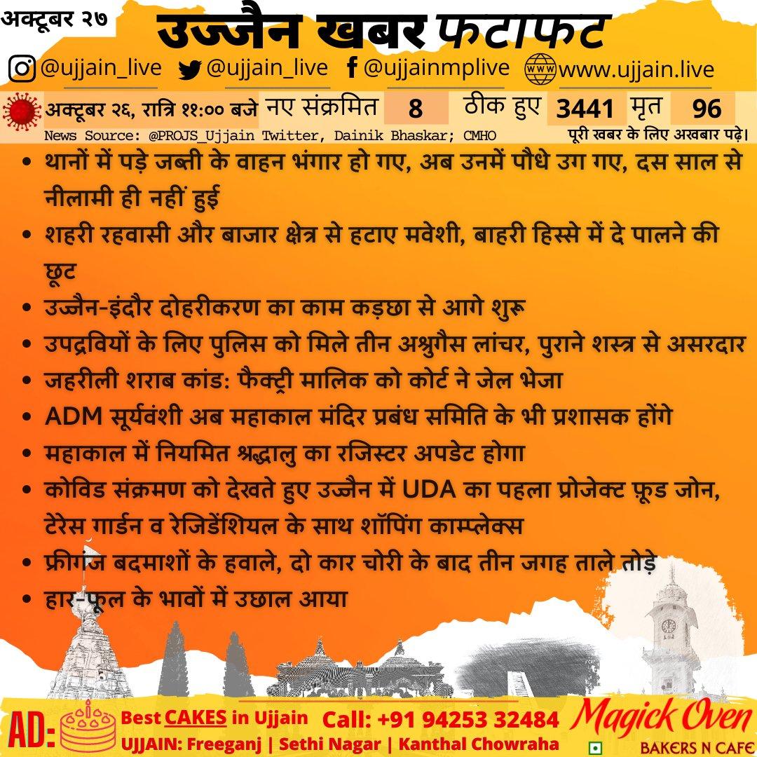 अक्टूबर २७ - उज्जैन की कुछ विशेष खबरों पर एक फटाफट नज़र⠀ Quick glance at news of #Ujjain __ समाचार स्त्रोत: दैनिक भास्कर, @PROJS_Ujjain, CMHO पूरी खबर के लिए अखबार पढ़े। __ #news #ujjainnews #ujjaindefeatscorona #update #dailynews #ujjainmp #citynews #ujjainlive #mahakal https://t.co/UjiK7E1900