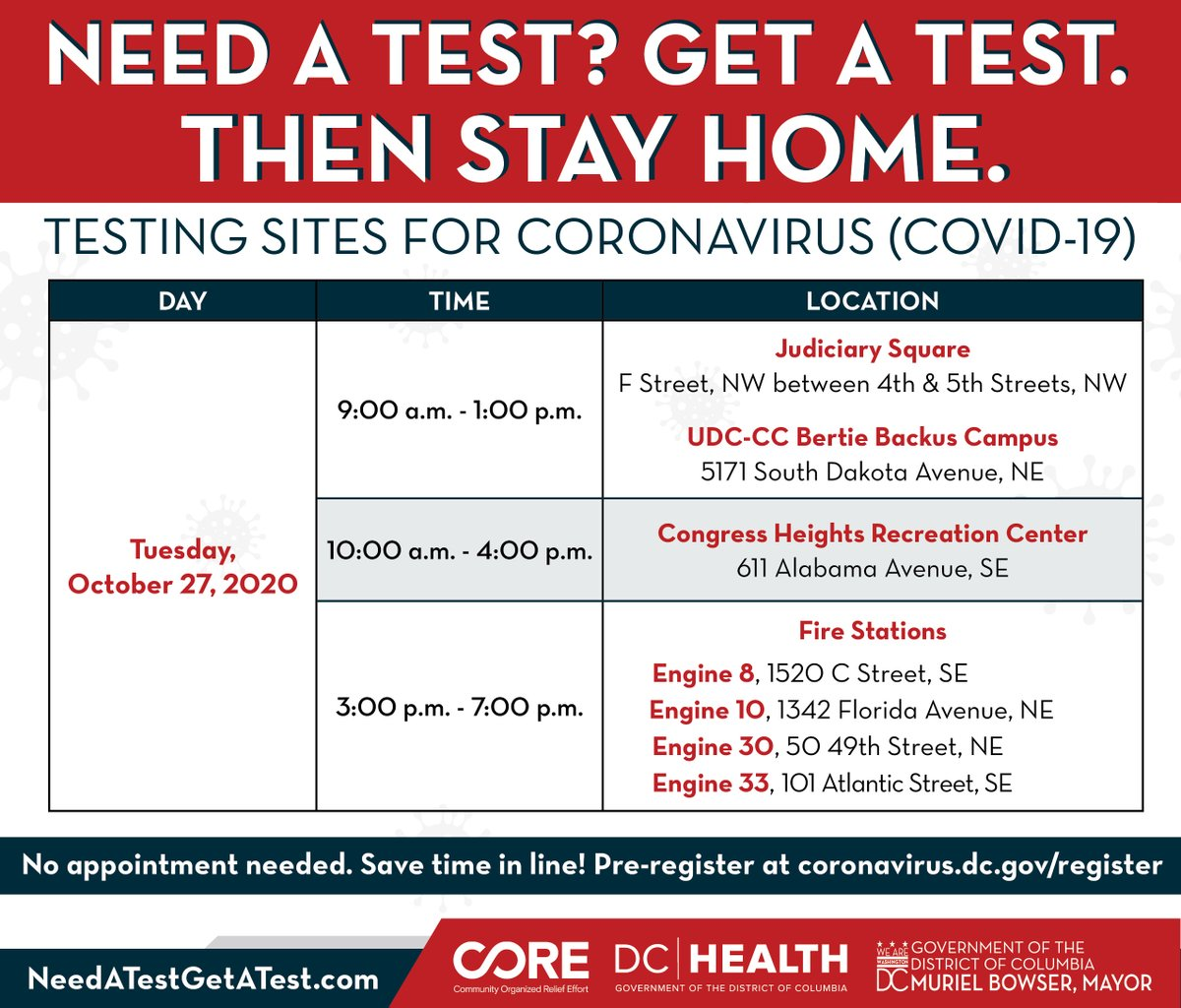 Here are today's testing sites.  -If you have a symptom, stay home and call your doctor. -If your doctor isn't available or cannot give you a COVID-19 test, visit a free public testing site near you. -Stay home while you await results. https://t.co/b5makMoYP0