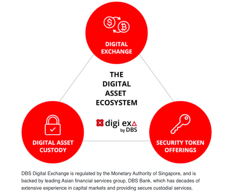 BREAKING!!!  Singapore's largest bank DBS is launching a fiat-to-cryptocurrency exchange!!!!  #XRP and other altcoins will be listed for trade against SGD, HKD, JPY and USD!!!!  XRP Liquidity power up!!!  #XRPCommunity #XRPTheStandard https://t.co/LTvm6oCdhR
