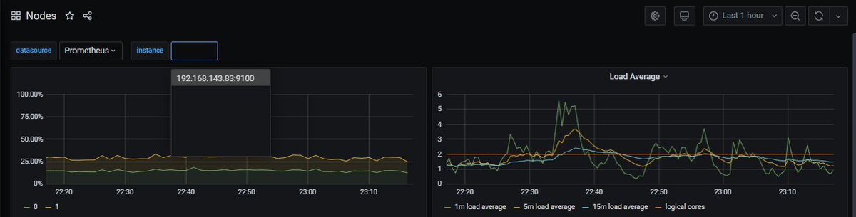 Learn how to monitor Kubernetes clusters through Prometheus and Grafana bit.ly/35IGDVD