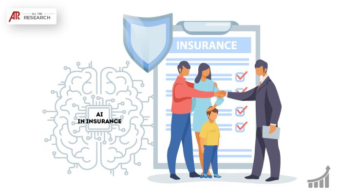 #AI #Insurance is expanding at a faster rate. Insurance companies like @Insurify, Ccc, Lemonade, @ZestFinanceLtd, @clearcover , and @FlyreelAI , AI for self-service inspections & claims have already started using AI #technology. View Full Research at https://t.co/u9reGtdBrR https://t.co/iBtEG8k3DK