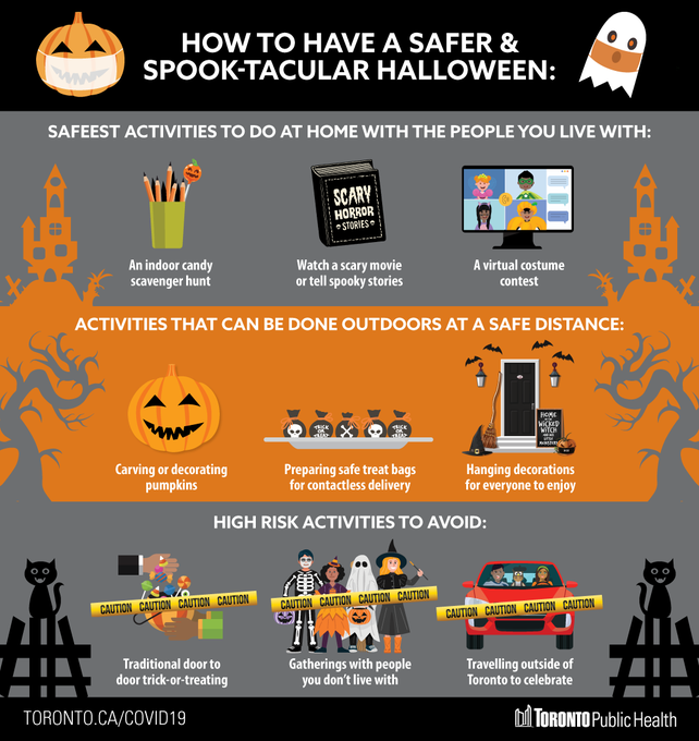 Get in the #Halloween spirit while reducing the spread of #COVID19 by planning a safer celebration & alternative spooky activities. Here are some tips: toronto.ca/home/covid-19/…
