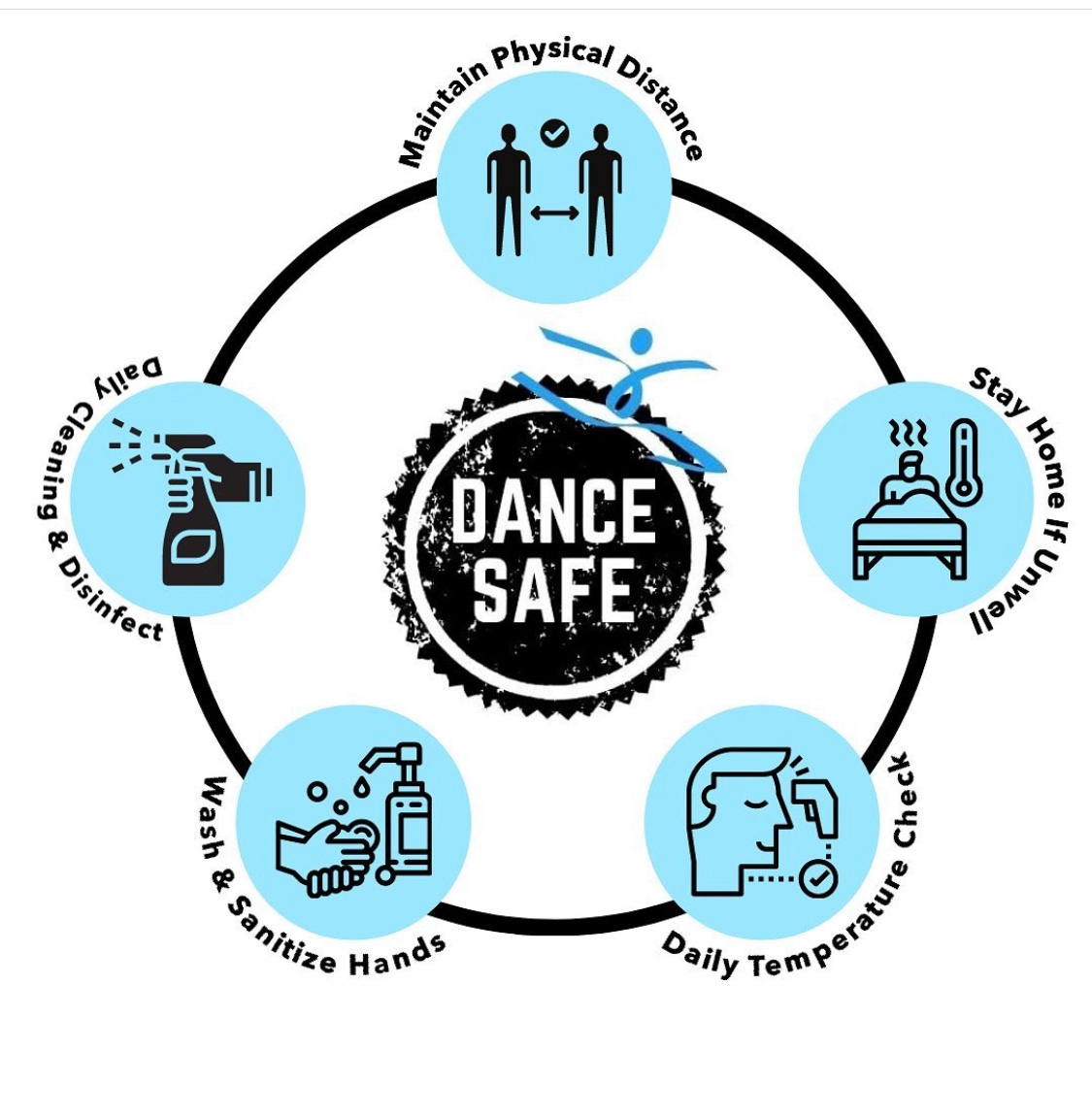 Register with confidence at TDC!   TDC follows the Ontario's dance & performance arts school workplace guidelines for COVID-19. We are dedicated to keeping our studio safe for all our staff and dancers!  #staysafe #safespace⁠ #danceMilton #tdcmilton #thedanceclass #registernow https://t.co/udIQnBJZuc