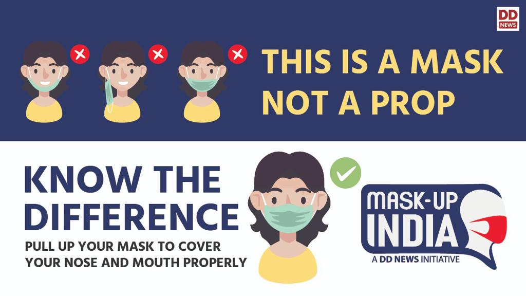 Be  #sensible and #responsible..  Wear #mask properly covering nose and mouth, to avoid any chances of #infection.  #India #indianrailway #Karnataka #Unite2FightCorona #RailParivar #StaySafe #protection #safety https://t.co/crAMGKhRER