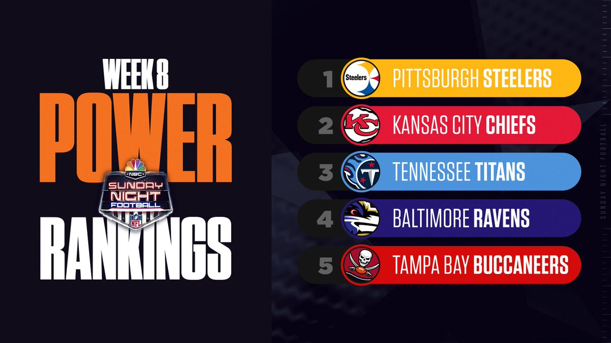 New week means new power rankings!   More from @ProFootballTalk here: https://t.co/RMDkGX3UTZ https://t.co/noVrnmY5Nq