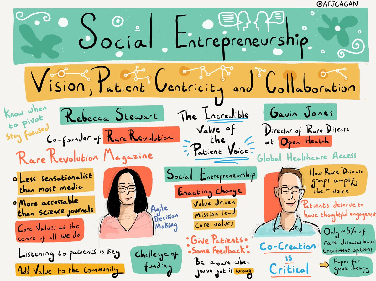 BIODATAlks webinar on Social Entrepreneurship: Vision, Patient Centricity and Collaboration @wellcomegenome with @RareRevolutionM and @OPENHealth - the importance of meaningful engagement with patients #patientcentricity #rarediseases #socialentrepreneurship #sketchnoting https://t.co/m4kqoVaYTN