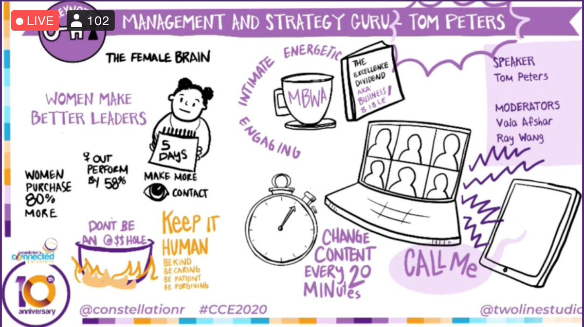The entire conversation between @rwang0 @ValaAfshar + @tom_peters was phenomenal. The final 5 minutes was SO eye opening and motivating to change the future of business away from greed & #shorttermism toward #stakeholdercapitalism #CCE2020
