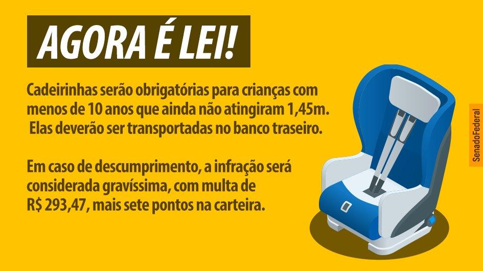 A Lei n. 14.071/20, sancionada este mês, promove uma série de alterações no Código de Trânsito Brasileiro (CTB). Seu texto passa a valer a partir de abril de 2021. Saiba mais: https://t.co/65UZB79Tgx https://t.co/SFwqzZNmem
