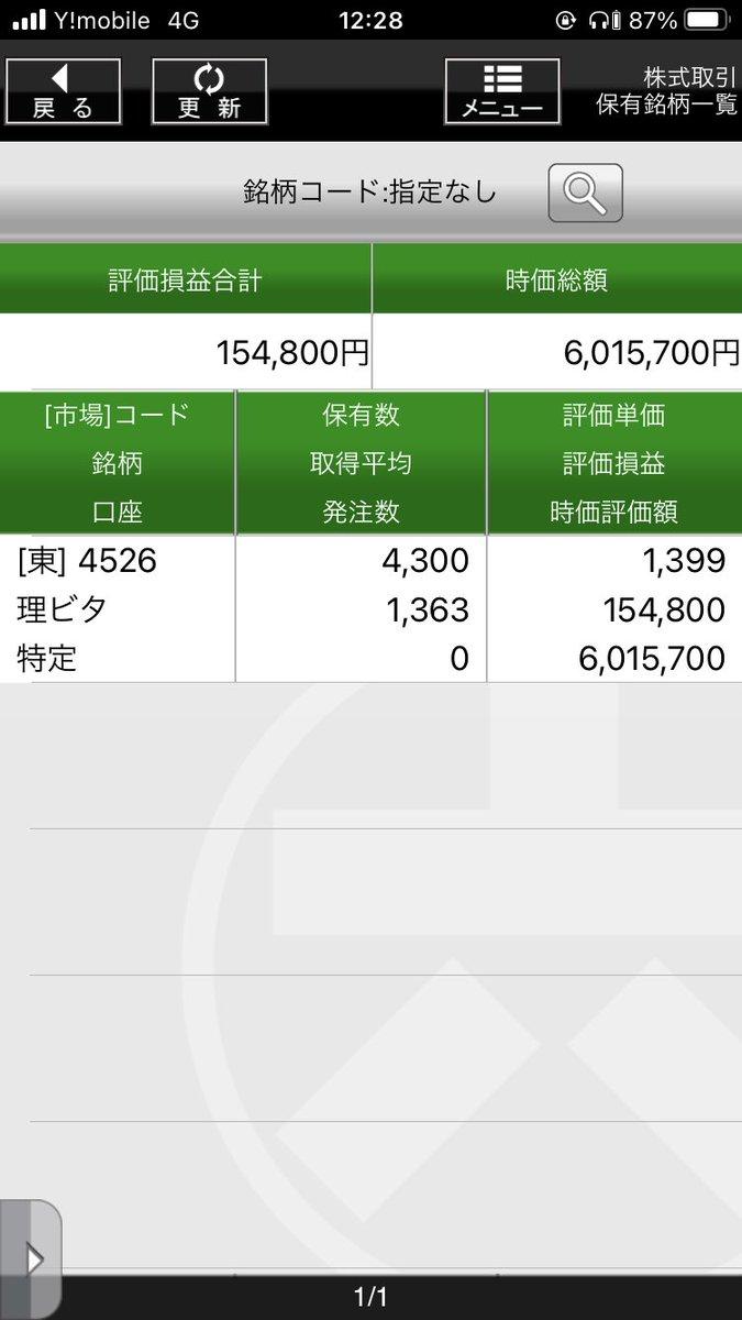 株価 理研 ビタミン