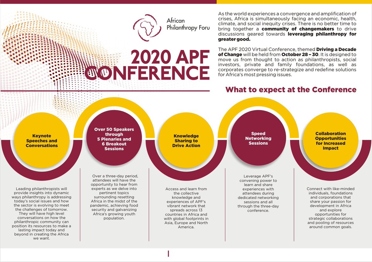 We're joining @APForg for their 3-day #DrivingaDecadeofChange online conference. We are ready to work alongside our partners + peers in the sector to make a case for Gender Equality, Women's Empowerment & Climate Change.   Register here -> https://t.co/F3G2JBjqcR https://t.co/6R6ed7xQao