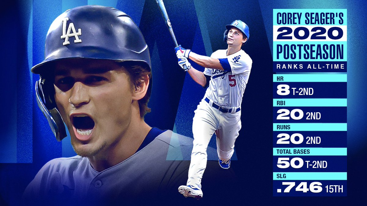 Corey Seager put together one of the greatest #postseason performances we've ever seen. 👏 https://t.co/byQ4ZwRcEV