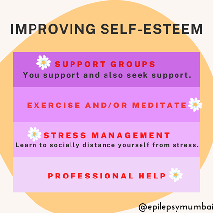 #Research has often found that #epilepsy may engender feelings of low #self-esteem in people, especially vis-à-vis forming relationship with others. (https://t.co/eh5O0yz4M8)  Some helpful ways to improve self-esteem are: joining and attending support groups, exercising …. https://t.co/HwawAzaMbA