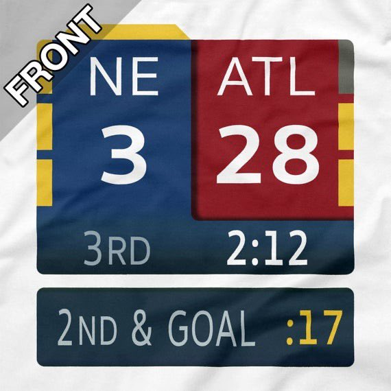 so, Falcons won, right ?  Ohhhhhhhh, they have to play the  WHOLE game.  GOT IT !  #CountOnIt 👊🏿©️👊🏿