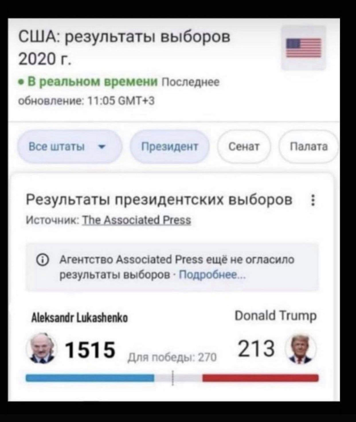 A meme showing Lukashenko winning the US election with 1515 electoral college votes