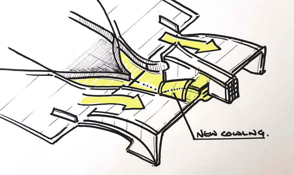 Craig Scarborough On Twitter Seeing The Pictures From Imola Showing The Ferrari Tunnel Cowling Is Back First Seen Back In Testing 2018 As Per My Old Drawing Https T Co Nbyycewf9o