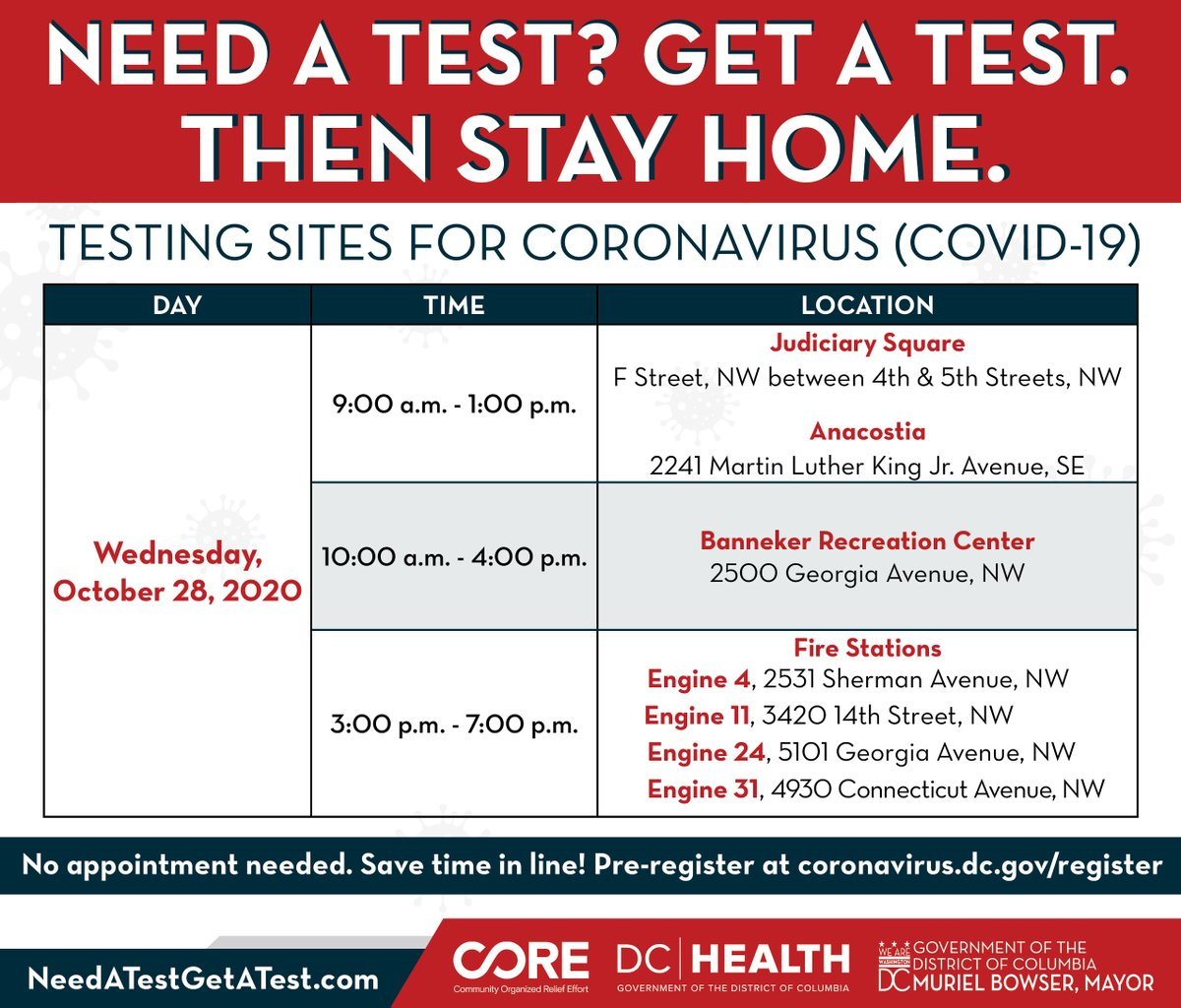 Here are today's testing sites.  -If you have a symptom, stay home and call your doctor. -If your doctor isn't available or cannot give you a COVID-19 test, visit a free public testing site near you. -Stay home while you await results. https://t.co/pqWQnnC6G0