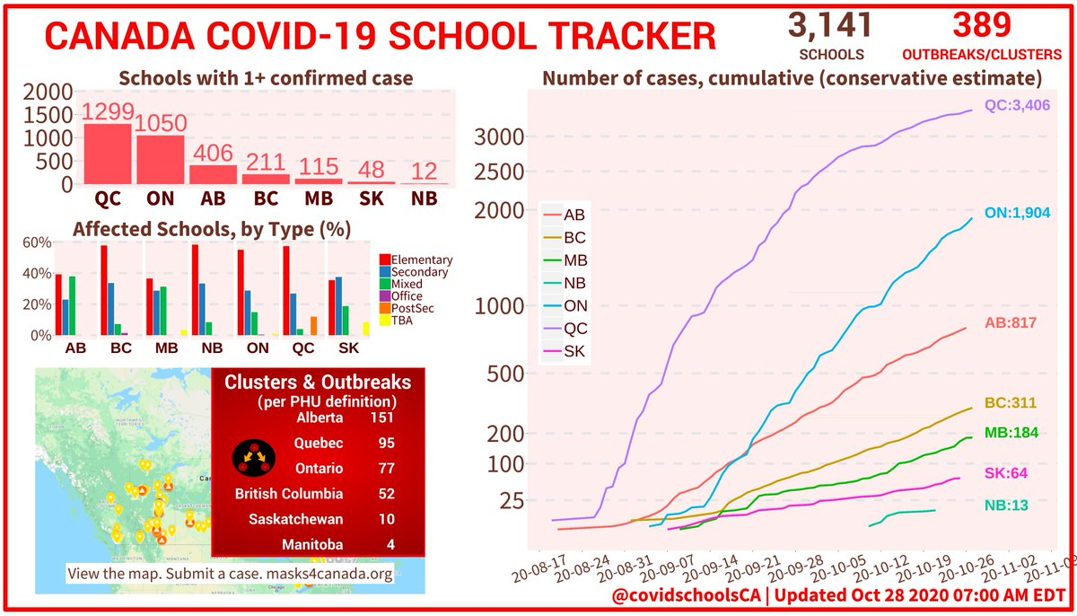 Here is our cumulative view of #COVID19 in Canadian schools.加拿大受冠状病毒影响 ...