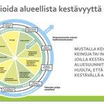 Image for the Tweet beginning: Kestävän elämän rakennuspalikat -webinaarissa @JessicaKarhu