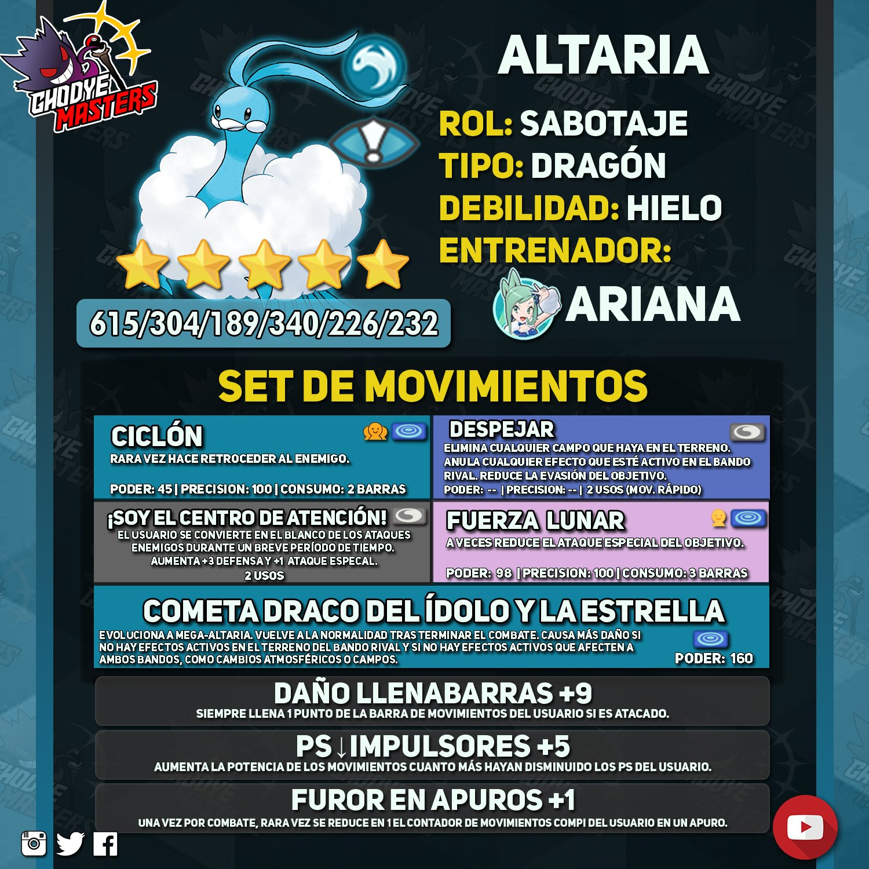 Ghodye Masters Pokemon Masters Ariana Altaria
