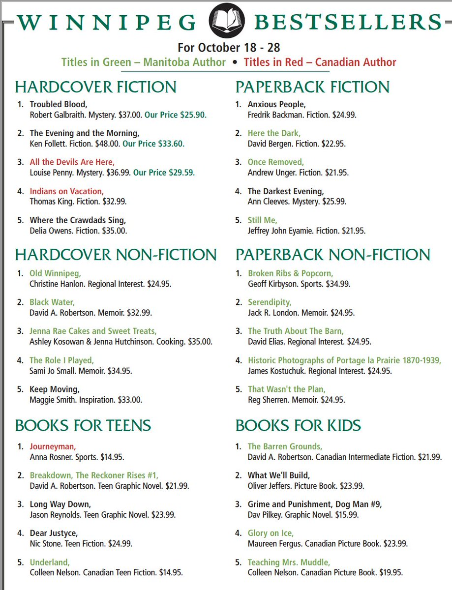I've got 3 books on the bestsellers list this week at @mcnallyrobinson, all in different categories! Crazy. Black Water is #2 Hardcover Non-fiction, The Barren Grounds is #1 Books for Kids, & Breakdown: The Reckoner Rises Vol 1 is #2 Books for Teens. Hasn't happened to me before.