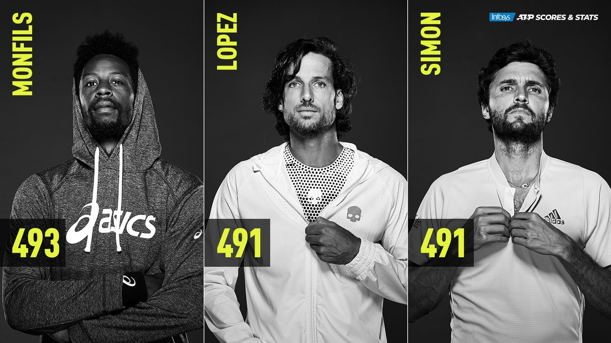 Three outstanding careers 👏  Who will reach 500 career singles wins first? 🤔  @Gael_Monfils | @feliciano_lopez | @GillesSimon84 | @Infosys https://t.co/OdtPpNMXsX