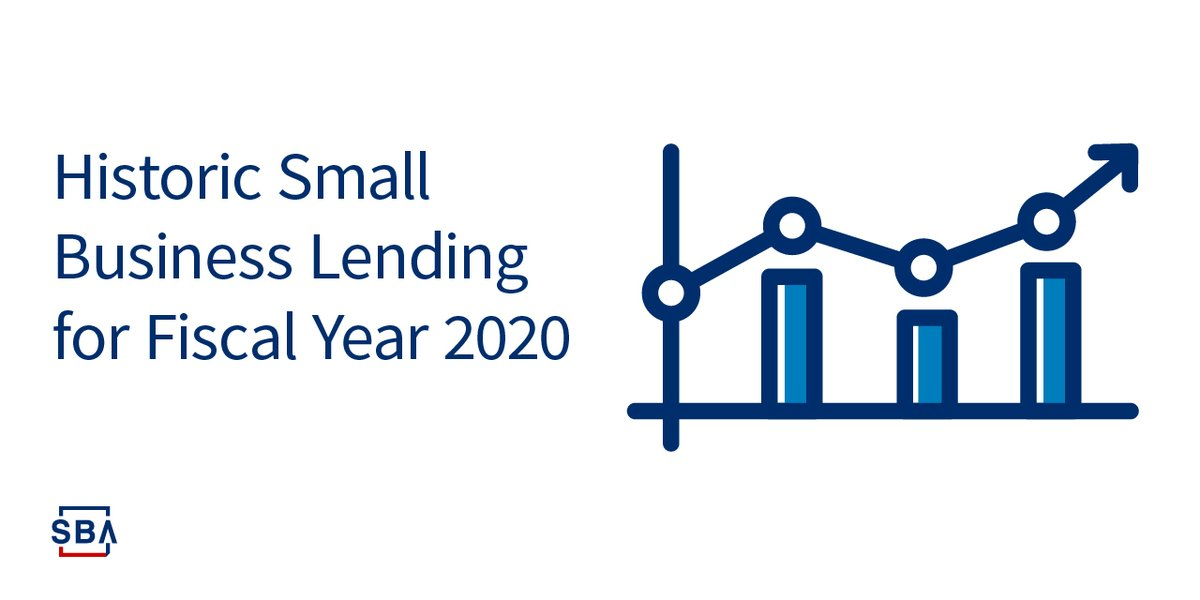 📊 SBA Achieves Historic Small Business Lending for Fiscal Year 2020