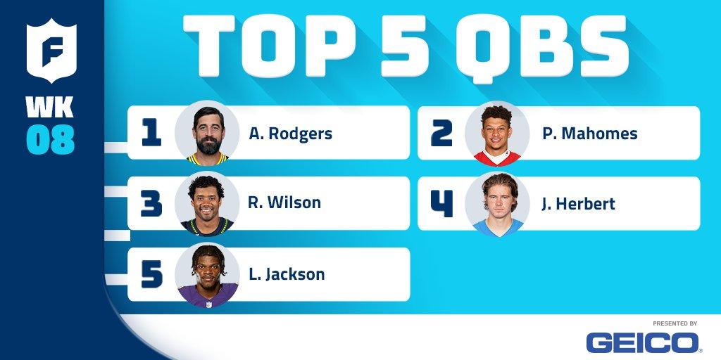 Top 5 QBs ✅ Top 5 RBs ✅ Top 5 WRs ✅ (via @GEICO) https://t.co/dmrxtDgsg3