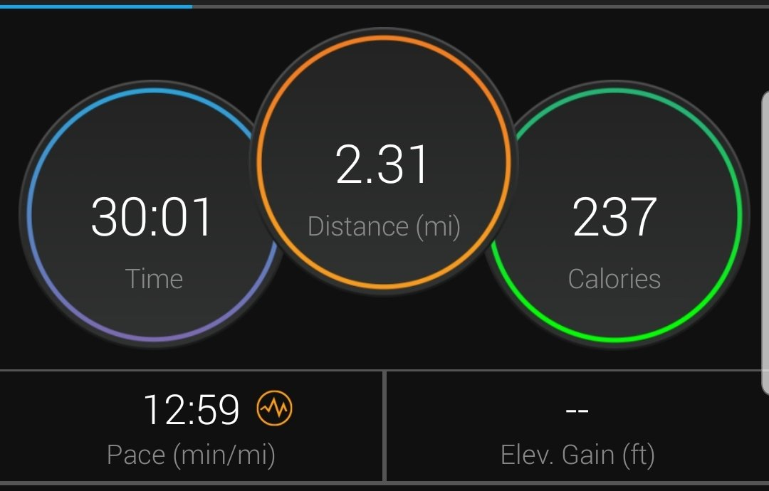 I done did it. I enjoyed it. I ran/walked for time not pace or distance. I'll get it back. I need patience. That which is not a virtue if mine. 😁 Encouragement may be needed. #halfmarathontraining #13point1 #IRunwithAhmaud #runchat #bibchat @BibRave @therunchat #runnersoftwitter https://t.co/EmXAnPJD9C