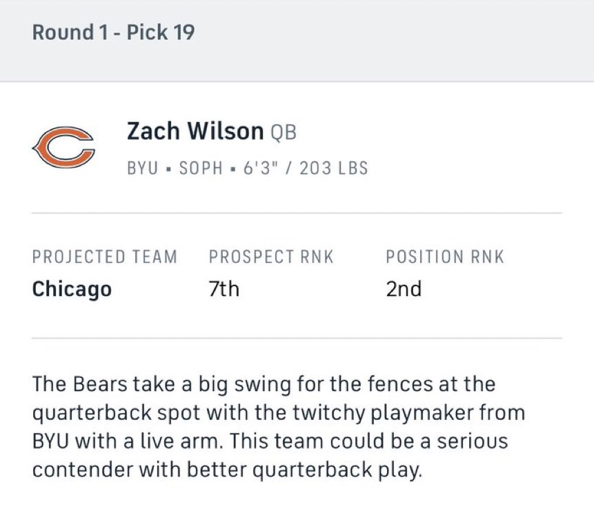Twitchy. Add that one to Zach Wilson's arsenal.   They're running out of verbs to describe CFB's best QB (currently). https://t.co/oDGlsb5T5X