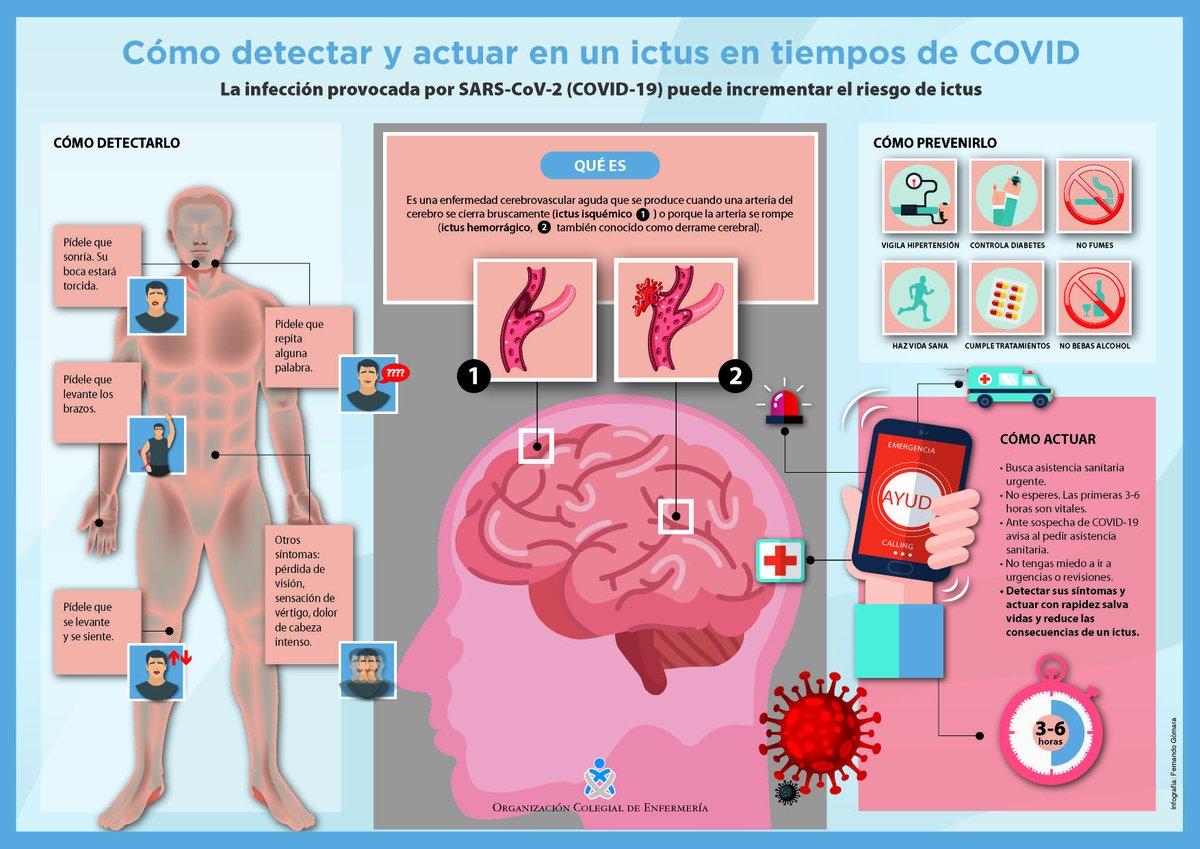 Ante el incremento de la gravedad de los casos de ictus por culpa del #COVID19, desde el @CGEnfermeria se enseña a los ciudadanos cómo detectarlo y actuar para evitar las peores complicaciones