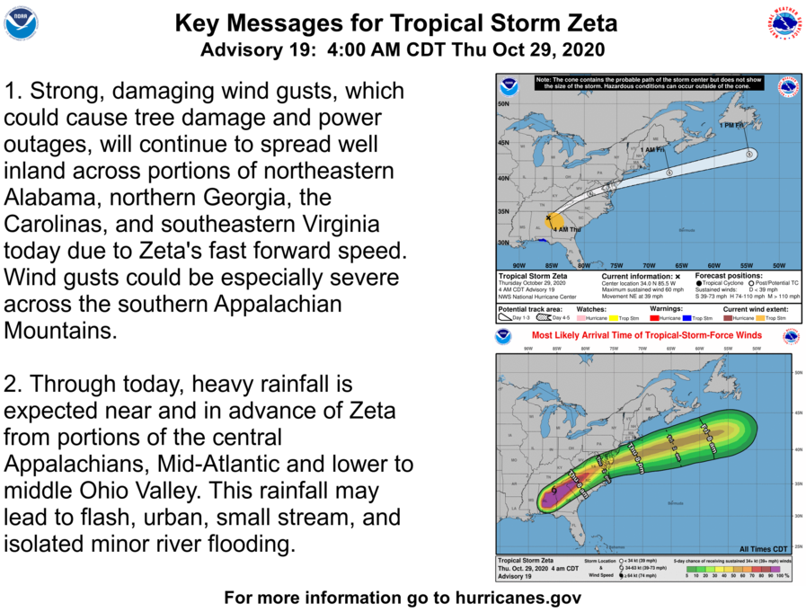 Here are the 4 AM CDT Key Messages for Tropical Storm #Zeta, which is racing across the southeastern United States with damaging gusty winds and heavy rainfall. For more information particular to your area, visit weather.gov