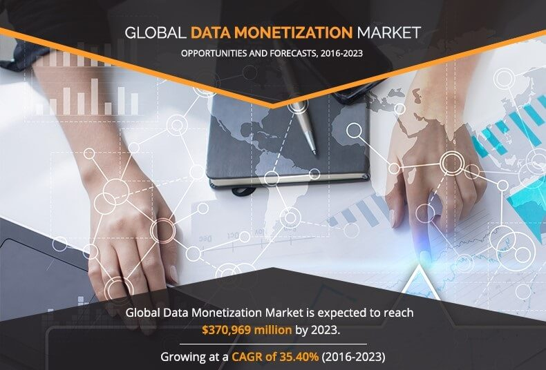 Tthe global #data #monetization market is projected to reach at $370,969 million, growing at a CAGR of 35.4%, @Allied_MR  Get sample: https://t.co/Drbl1wm2sb  #dataanalysis #datatransformation #datacollection  #bigdata #alliedmarketresearch #marketresearch https://t.co/9NlzEO49hi