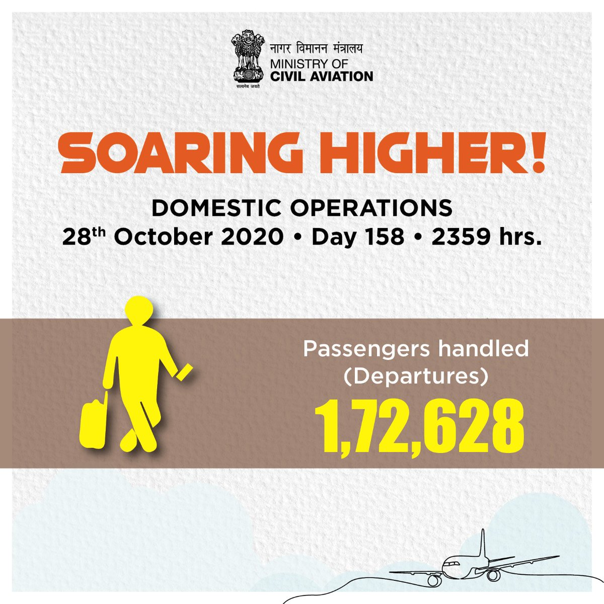 India soaring higher!  1,72,628 passengers took to the skies across the country on 28th October. Aviation operations continue to soar! #SabUdenSabJuden #IndiaFliesHigh https://t.co/hfMBJzC0zJ