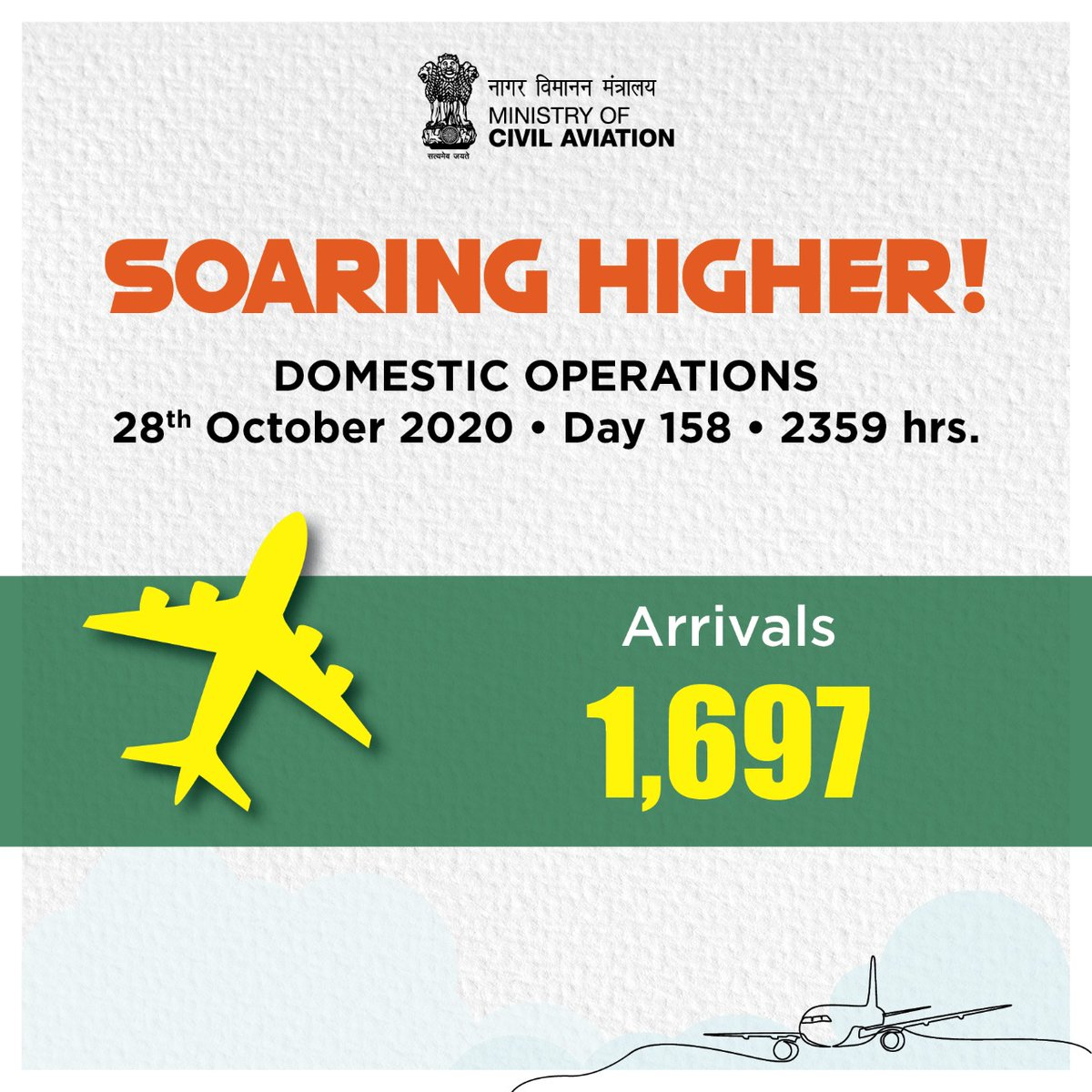 India soaring higher!  1697 flight arrivals took place across the country on 28th October. Aviation operations continue to soar! #SabUdenSabJuden #IndiaFliesHigh https://t.co/JLIiOuyKEA
