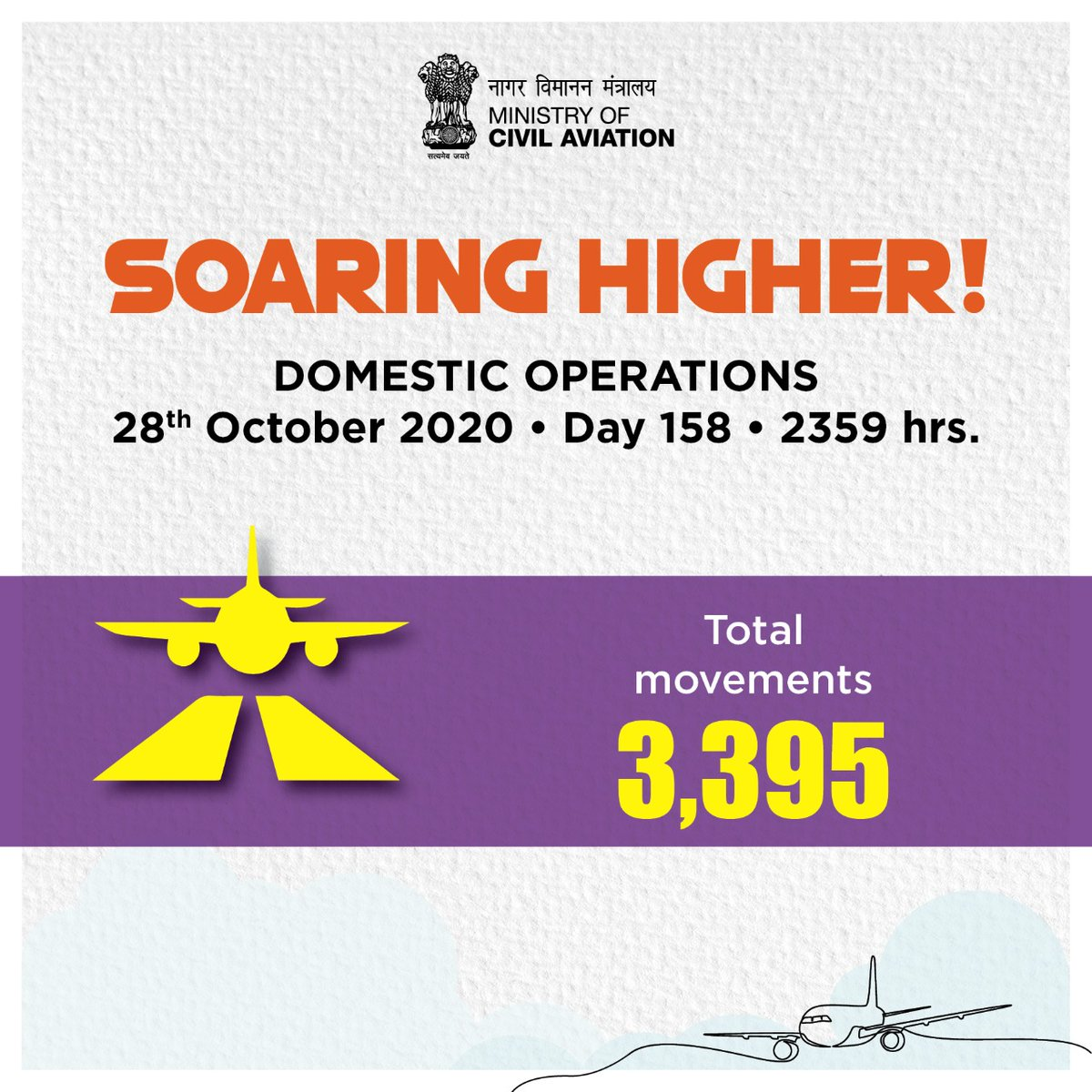 India soaring higher!  A total of 3395 flight movements took place across the country on 28th October. Aviation operations continue to soar! #SabUdenSabJuden #IndiaFliesHigh https://t.co/z6r779GNma
