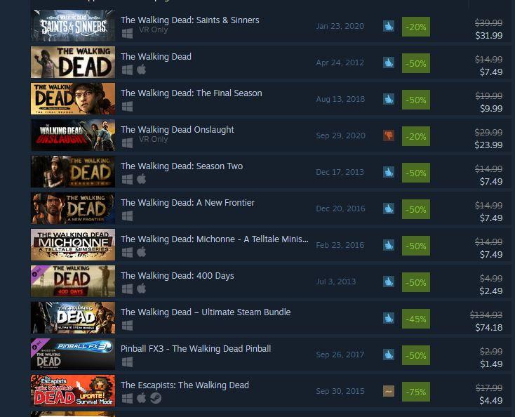 (PCDD) The Walking Dead Franchise Sale via Steam. 2