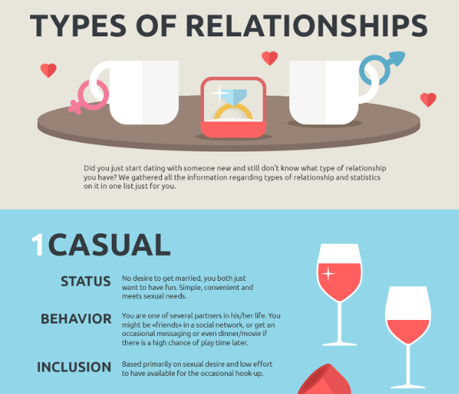 How to Find Out What Type of Relationships You Are in? #infographic #dataviz #Visual #creating #infographics #sharing #graphicdesign #visualization #infographicthinking #howto #relationships #RelationshipAdvice #wedding #men #women #Romance https://t.co/kcZmhdwpUE