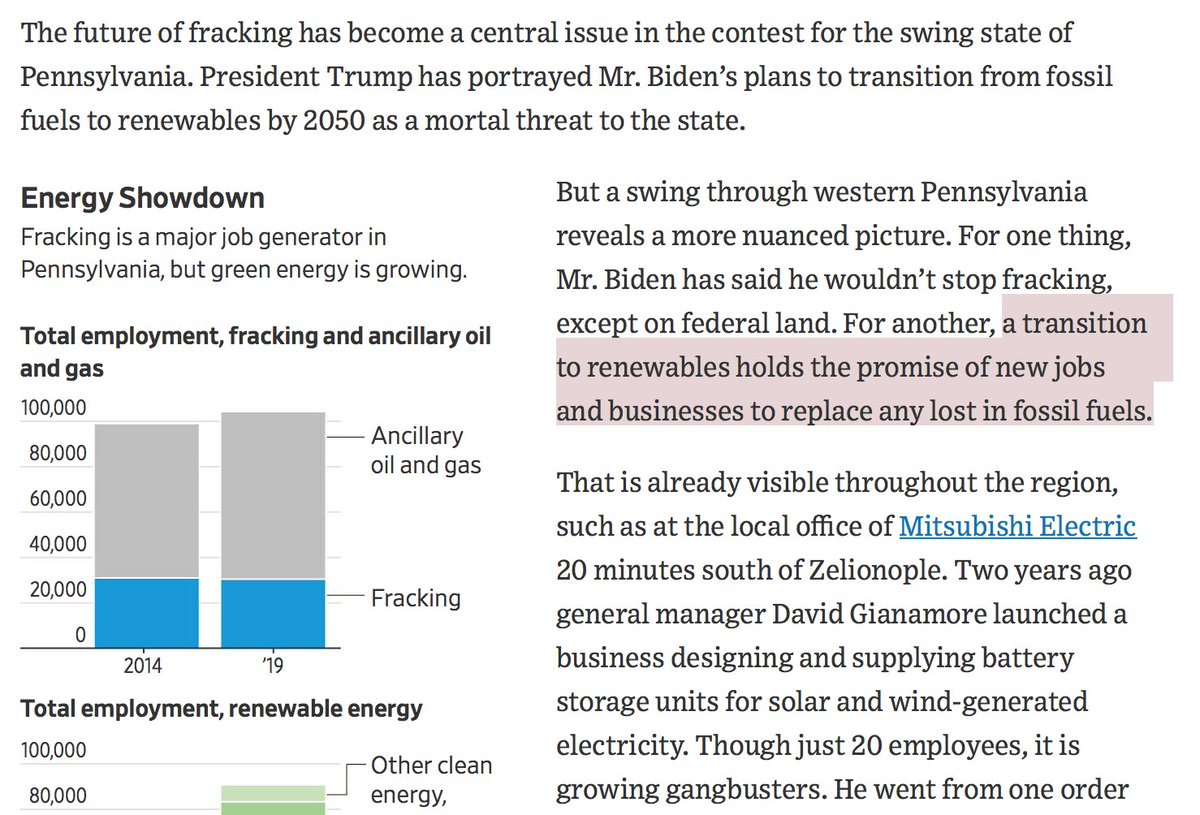 Dont look now, but the @WSJ is celebrating the economic benefits of developing renewables in PA. 👀 wsj.com/articles/in-ba…