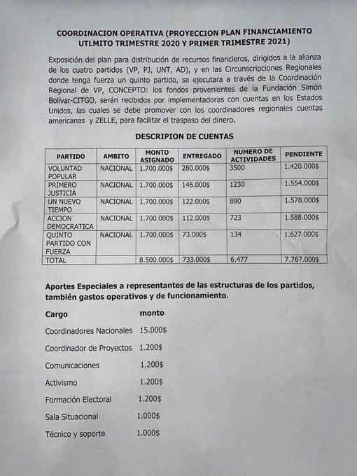Tag citgo en El Foro Militar de Venezuela  Elgv4C4XEAIIVNg?format=jpg&name=small