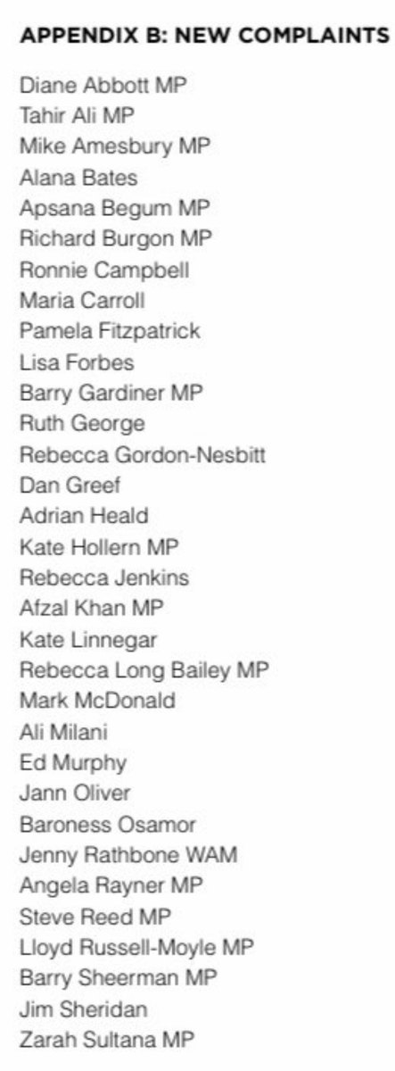 The Campaign Against Antisemitism is calling for the following individuals to be disciplined. As I understand it a new 72 page dossier of complaints was given to Labour today.