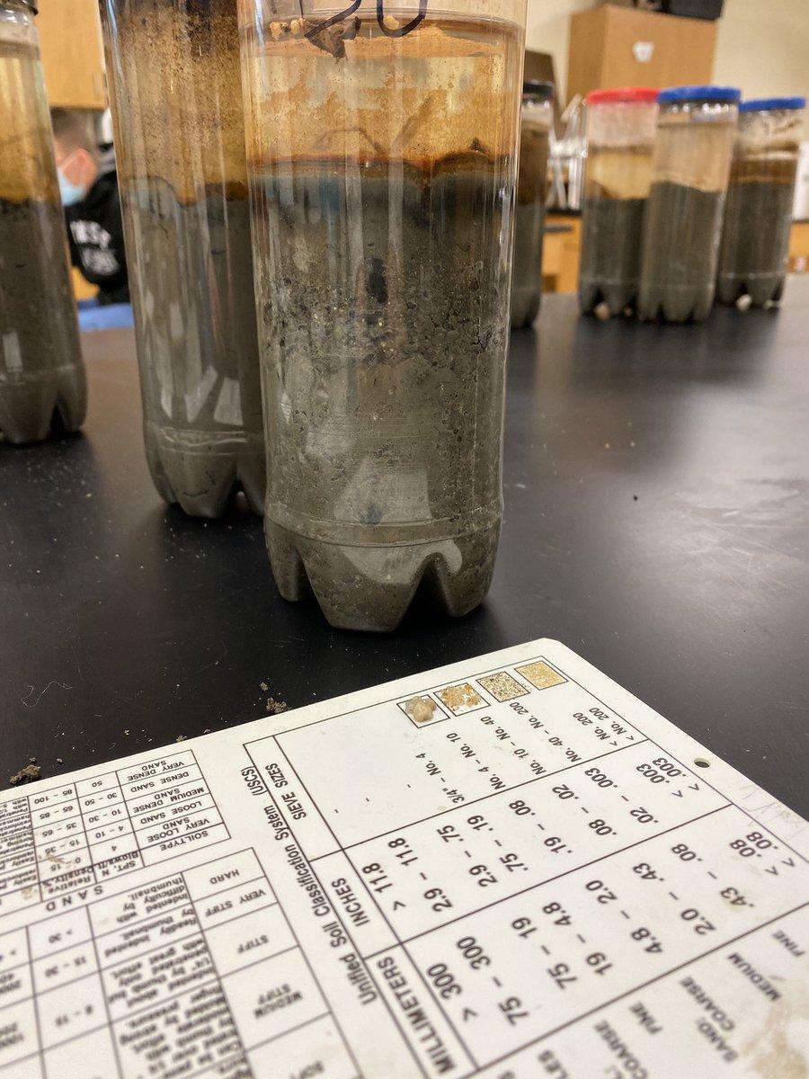 Soil analysis! @saginawhstx #learning #emsproud #SHS https://t.co/gQqeceI71q