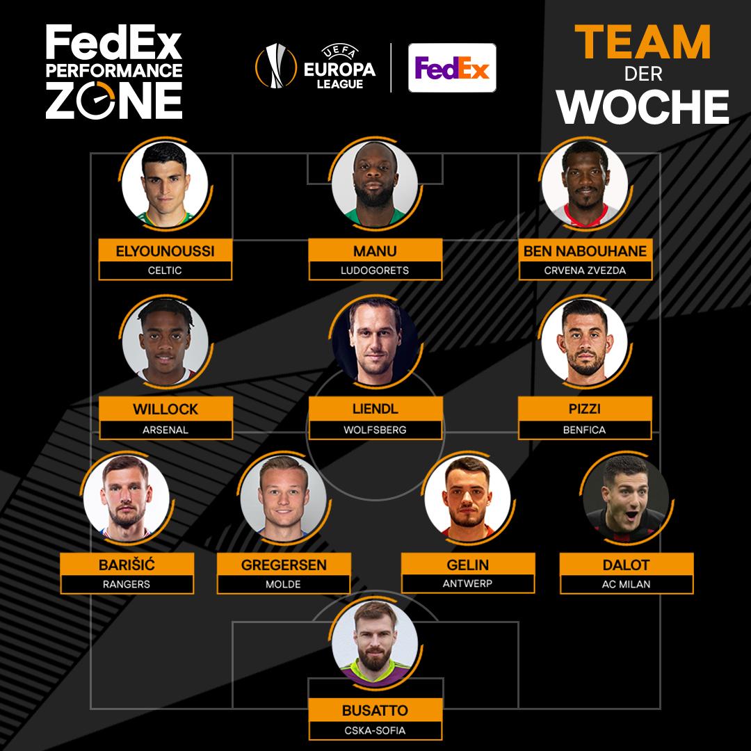 Onze 2e journée Ligue Europa